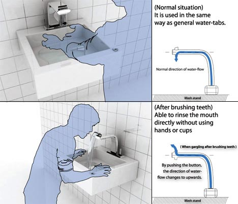 reversible-water-fountain-sink-design