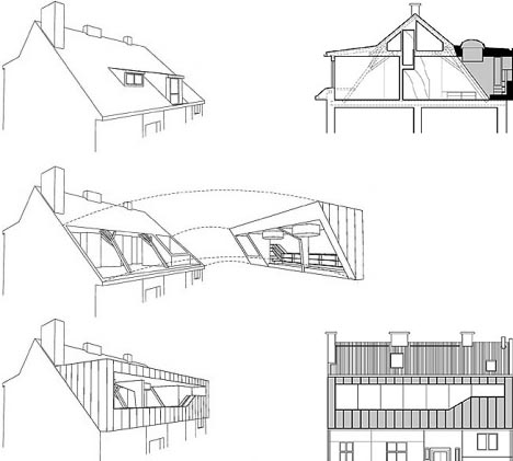 modern roof space addition