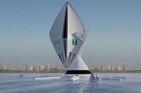SAEBACOM April - Flying cruise ship