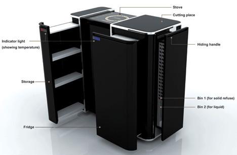 Kitchen In A Box : SAEBA.COM: All-in-One, Compact, Black & White Kitchen-in-a-Box Design