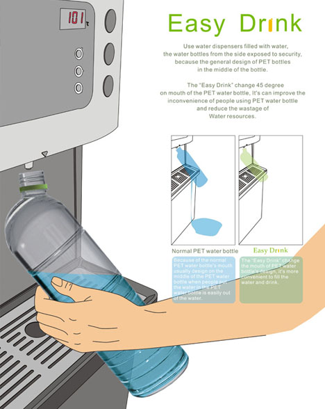 Easy Drink: 45-Degree Plastic Bottle Cranes Neck for Refills