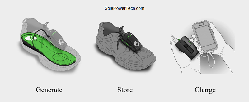 SolePower - Energy Creation